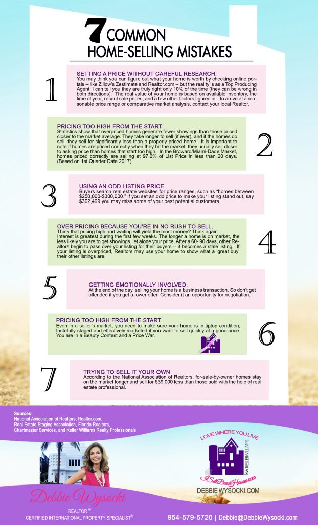 Infographic: 7 Common Home-Selling Mistakes