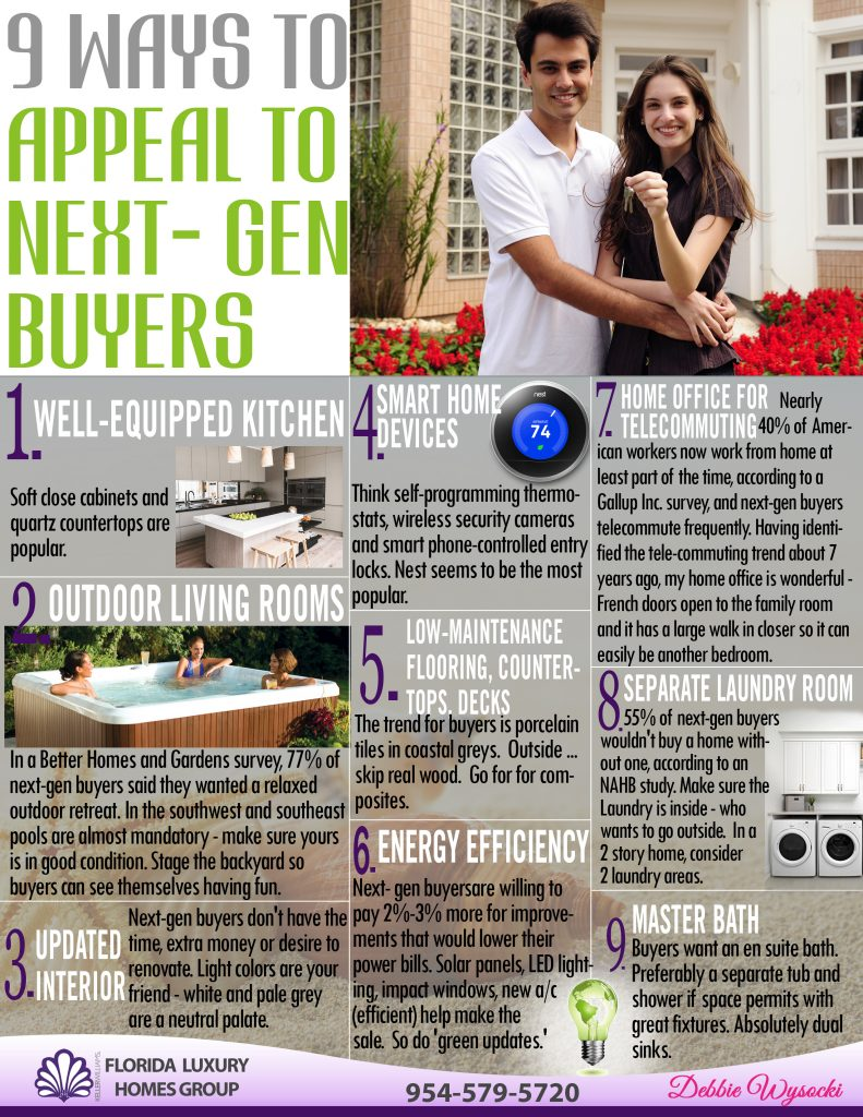 8 Ways to Appeal to New-Gen Buyers [Infographic]